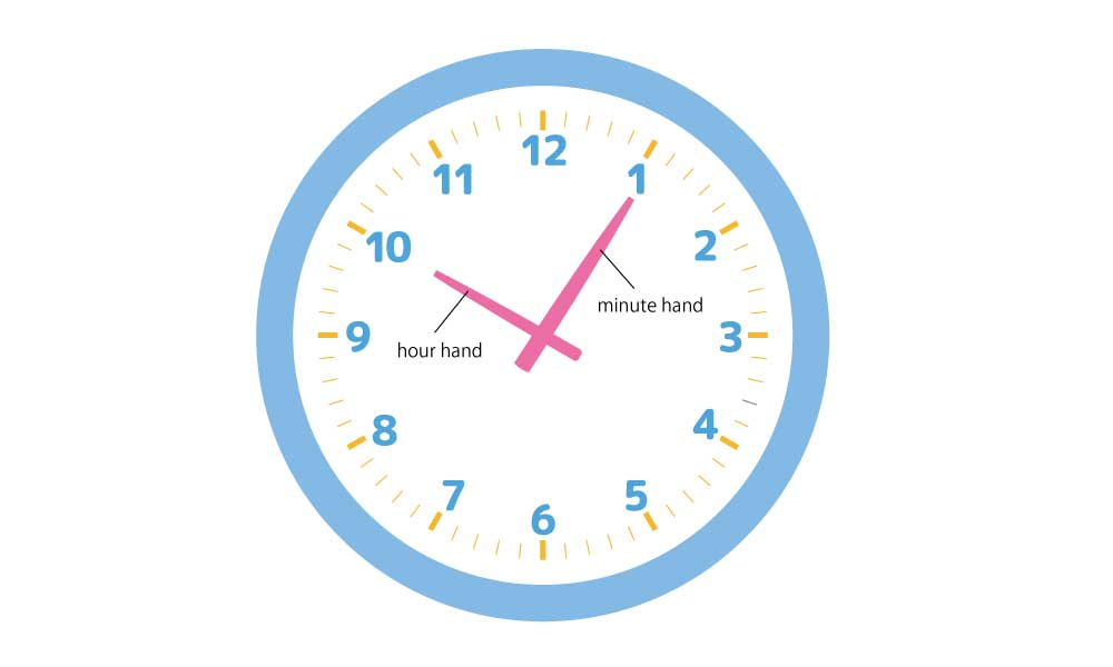 時計の長身と単身